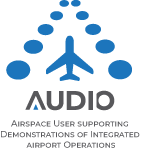 AUDIO – Airspace User supporting Demonstrations of Integrated airport Operations
